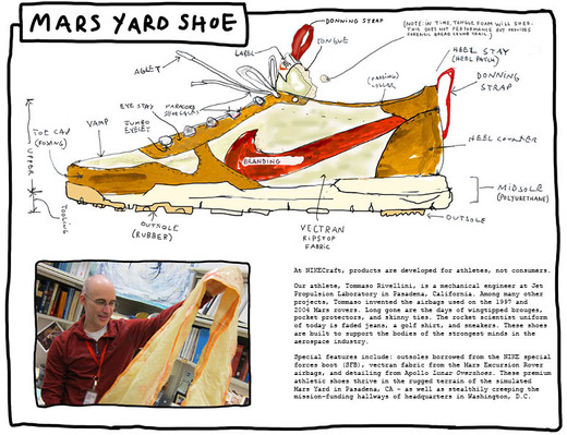 NikeCraft Mars Yard 1.0